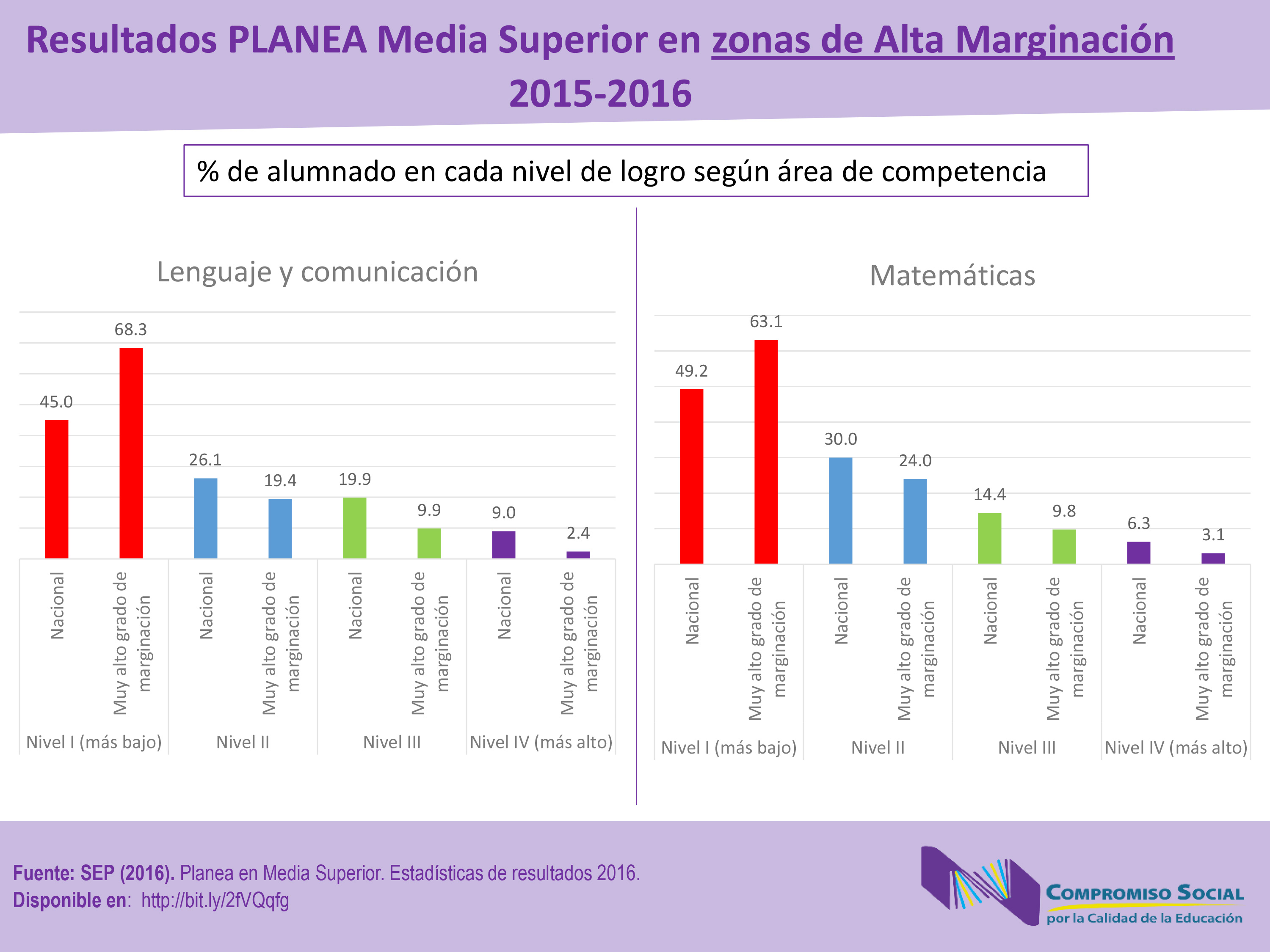 infografia-planea-media-superior