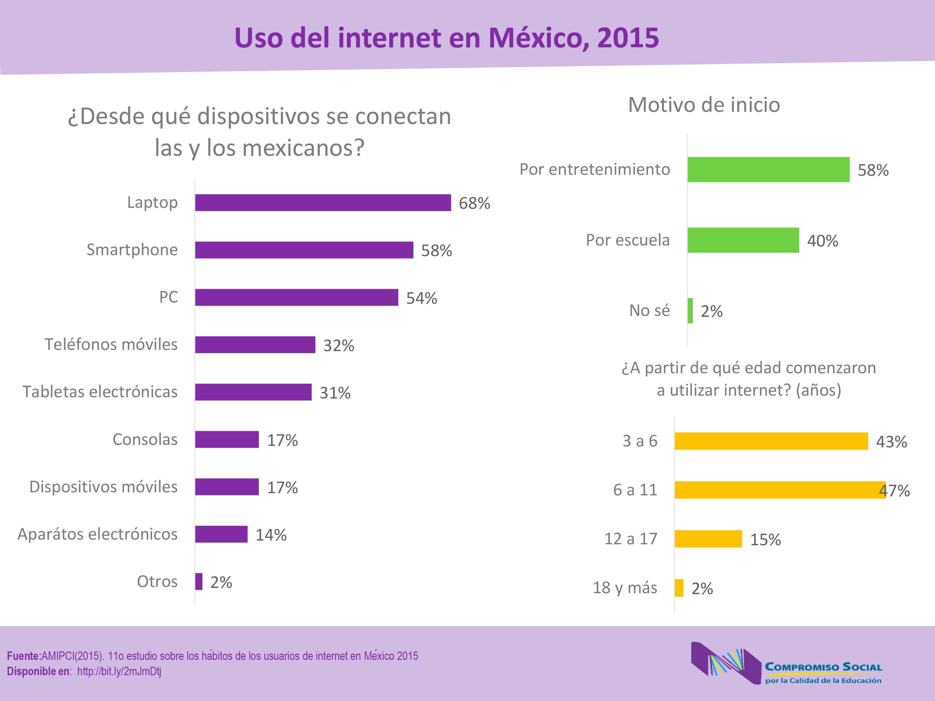 infografia_internet_MX2015