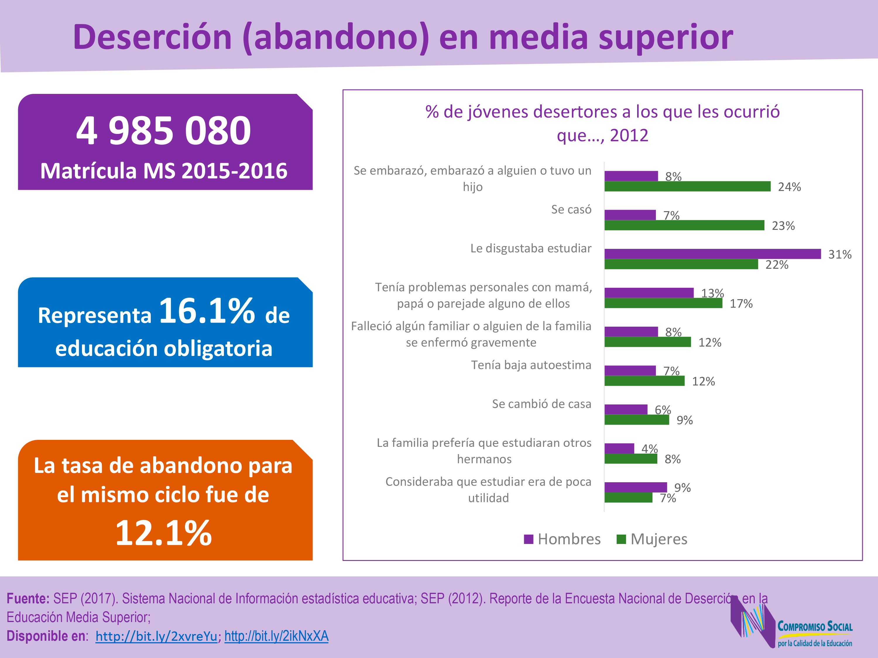 Infografia_desercion_ms_211117