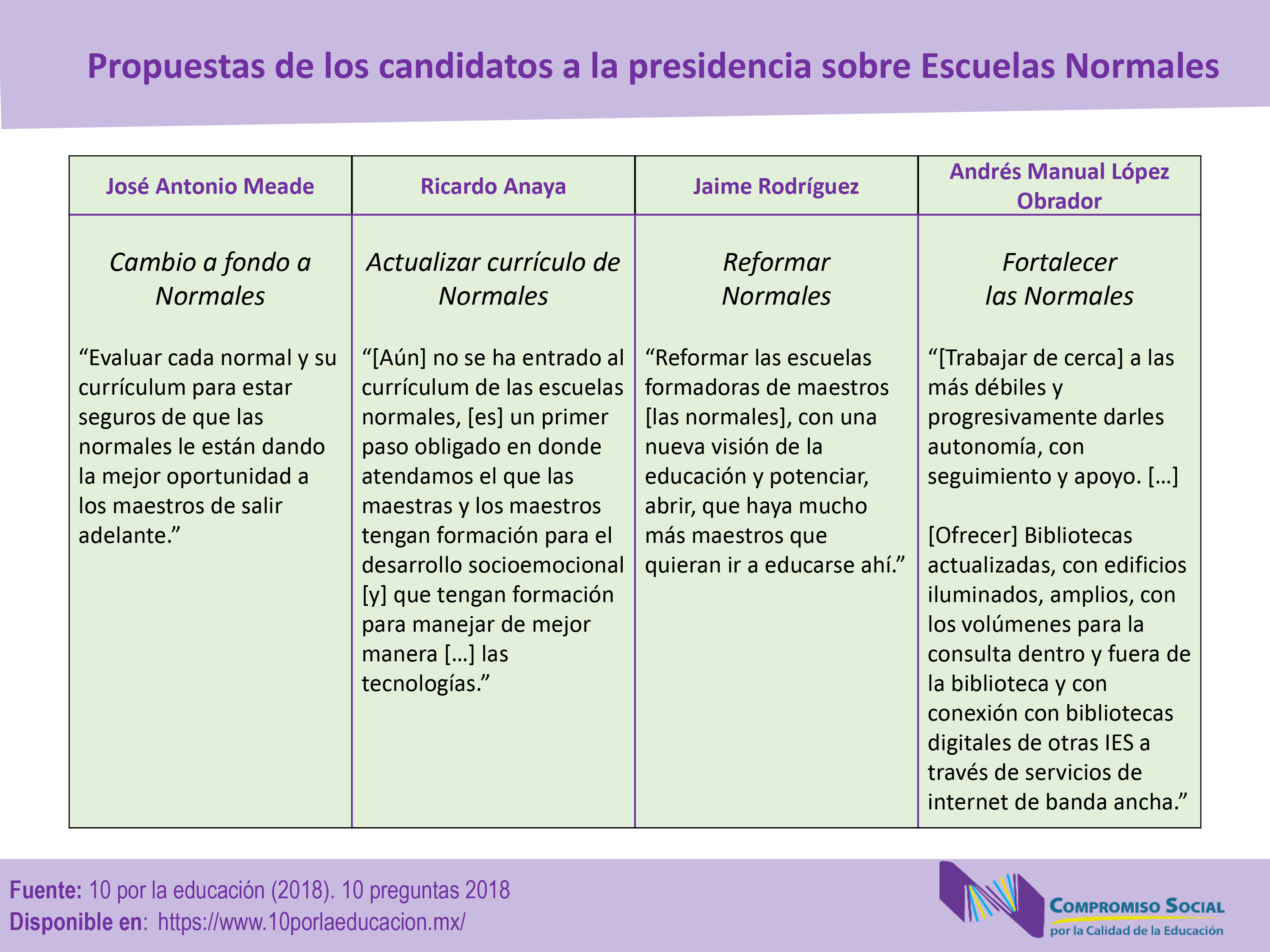 Candidatos_esc_normales_280518