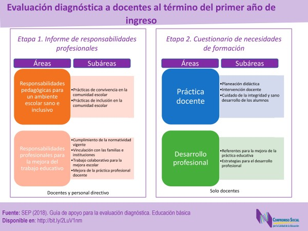 Ev_diagnostica_docentes_230718