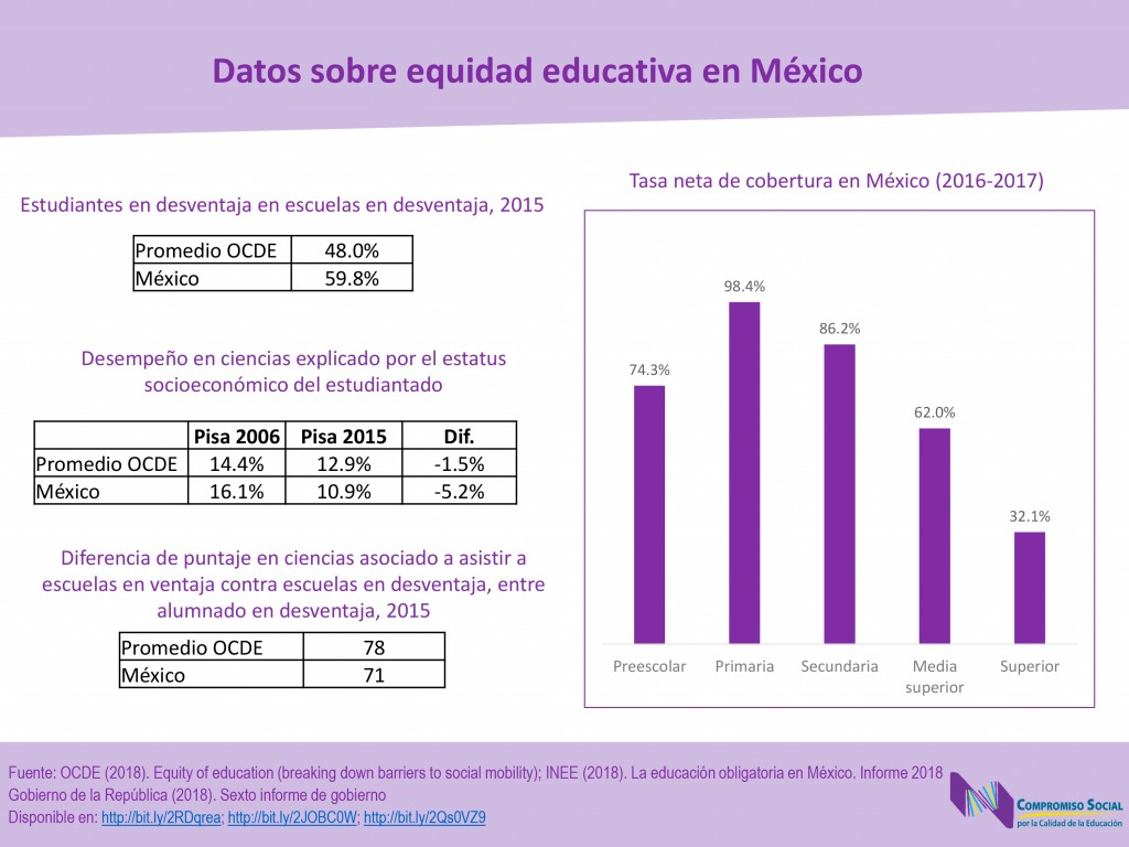 Equidad_educativa_MX_121118